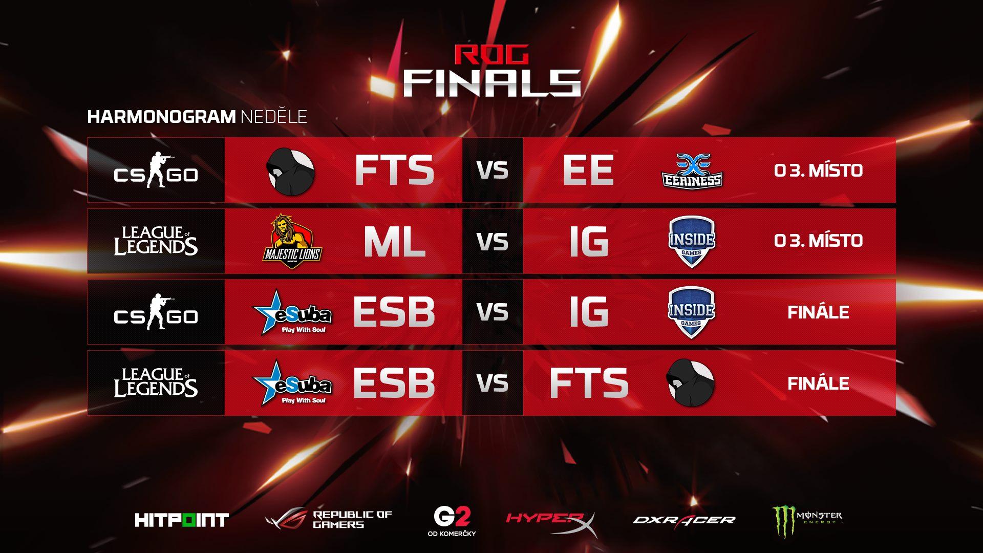 nedele_finals