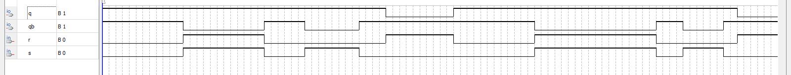 VHDL kód pre Rnon Snon preklápací obvod založený na NAND